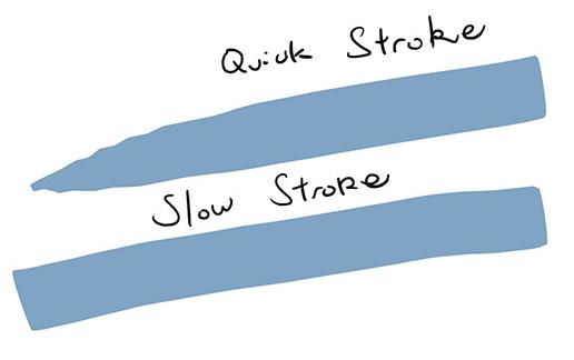 Demonstration of art pen brush strokes